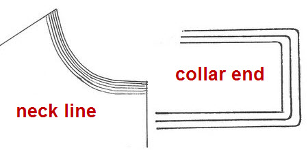 collar_neckline_cutting
