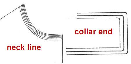 collar_neckline_cutting