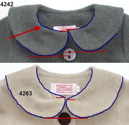collars compared