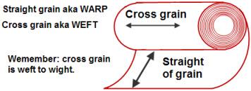 grainline_weft_warp