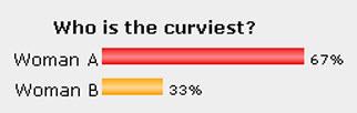 curviest_survey_results