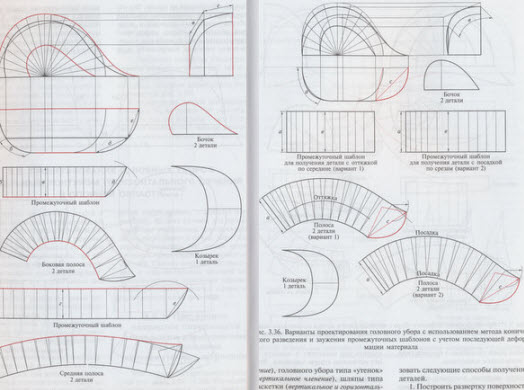 technical_headwear_design_pattern