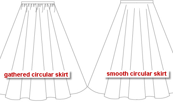 circular_skirts_compared