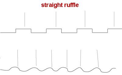 straight_ruffle_w_fabric_illus