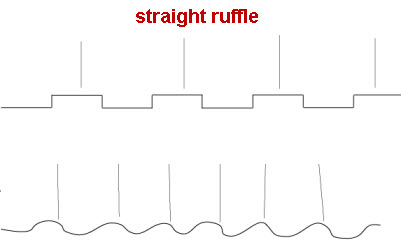 straight_ruffle_w_fabric_illus
