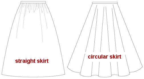 straight_vs_circular_skirt