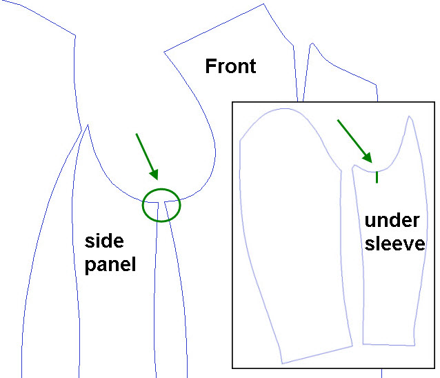 underarm_seam_notch_map