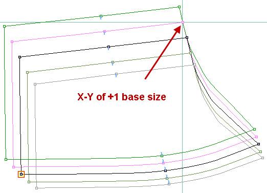 checking pattern grading cardinal point base plus1