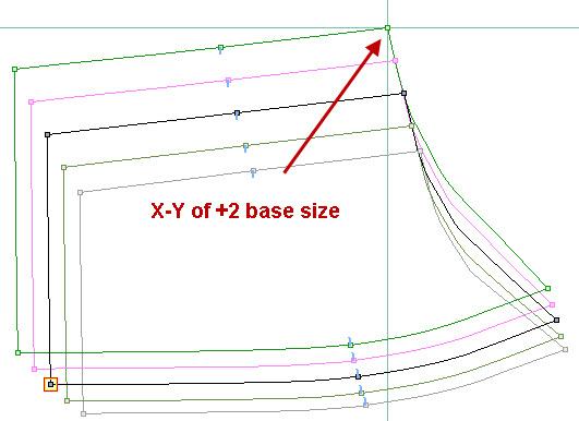 checking pattern grading cardinal point base plus2