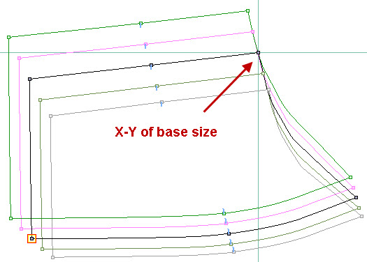 checking pattern grading cardinal point base