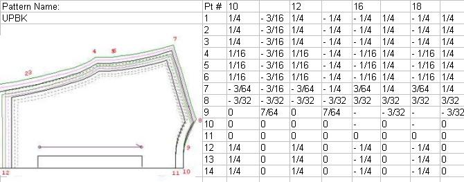 grade_post_rul_lib_chart