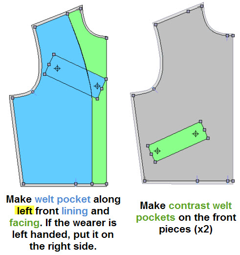 c_how_to_sew_man_jacket_pockets