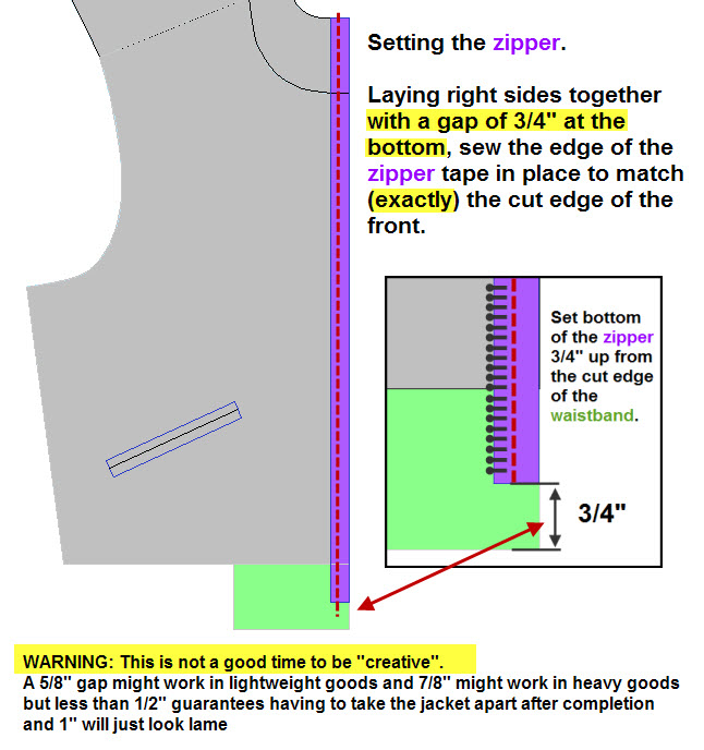 f_how_to_sew_man_jacket_zipper