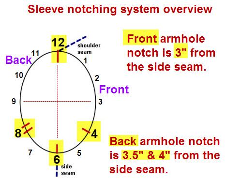 ha_how_to_sew_man_jacket_sleeve_notching