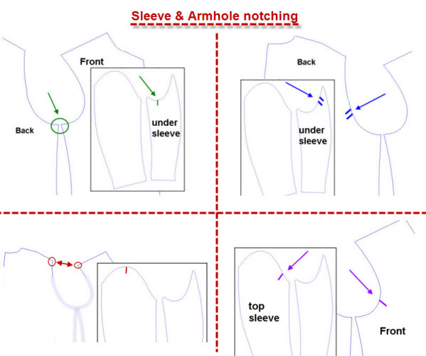 hb_how_to_sew_man_jacket_sleeve_notching